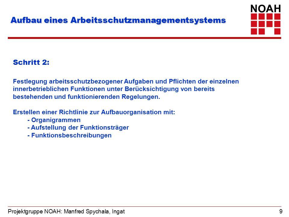 Projektgruppe NOAH: Manfred Spychala, Ingat 9 Schritt 2: Festlegung arbeitsschutzbezogener Aufgaben und Pflichten der einzelnen innerbetrieblichen Funktionen unter Berücksichtigung von bereits bestehenden und funktionierenden Regelungen.