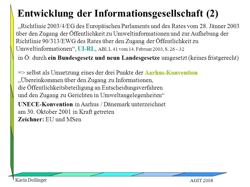 """Karin Dollinger AGIT 2008 """"Richtlinie 2003/4/EG des Europäischen Parlaments und des Rates vom 28. Jänner 2003 über den Zugang der Öffentlichkeit zu Um"""