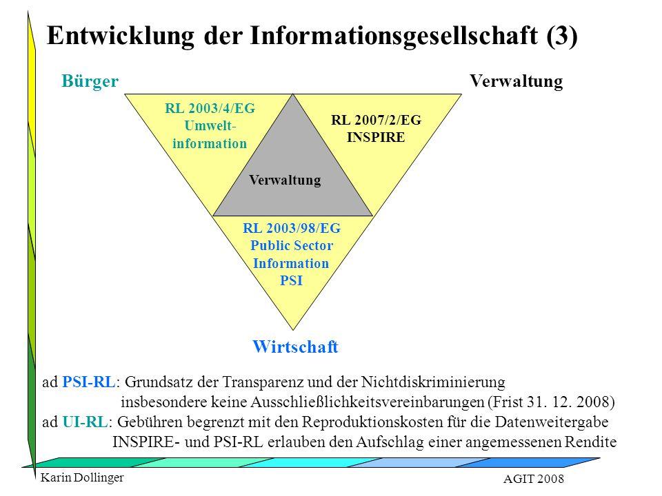 Karin Dollinger AGIT 2008 ad PSI-RL: Grundsatz der Transparenz und der Nichtdiskriminierung insbesondere keine Ausschließlichkeitsvereinbarungen (Frist 31.