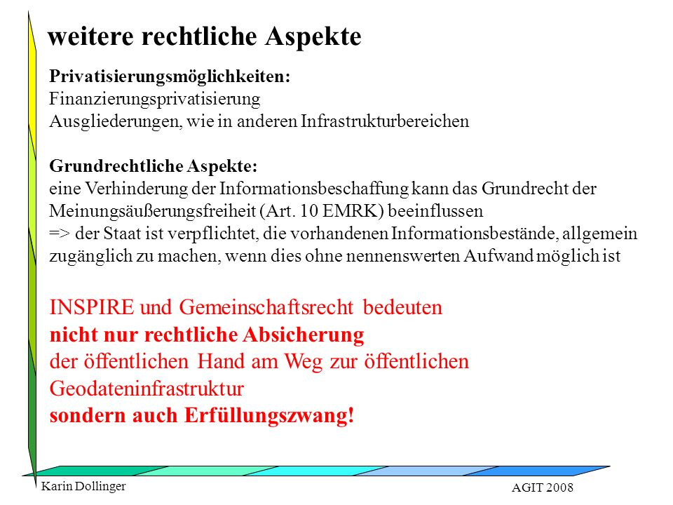 Karin Dollinger AGIT 2008 weitere rechtliche Aspekte Privatisierungsmöglichkeiten: Finanzierungsprivatisierung Ausgliederungen, wie in anderen Infrastrukturbereichen Grundrechtliche Aspekte: eine Verhinderung der Informationsbeschaffung kann das Grundrecht der Meinungsäußerungsfreiheit (Art.