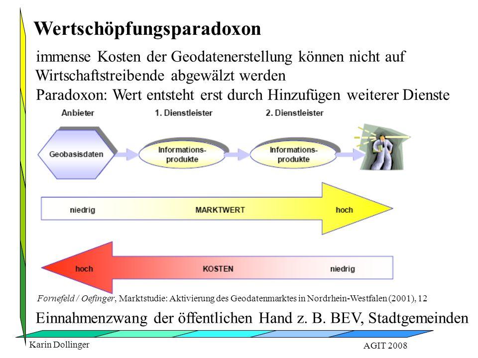Karin Dollinger AGIT 2008 Wertschöpfungsparadoxon Fornefeld / Oefinger, Marktstudie: Aktivierung des Geodatenmarktes in Nordrhein-Westfalen (2001), 12