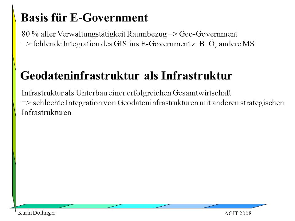 Karin Dollinger AGIT 2008 80 % aller Verwaltungstätigkeit Raumbezug => Geo-Government => fehlende Integration des GIS ins E-Government z.