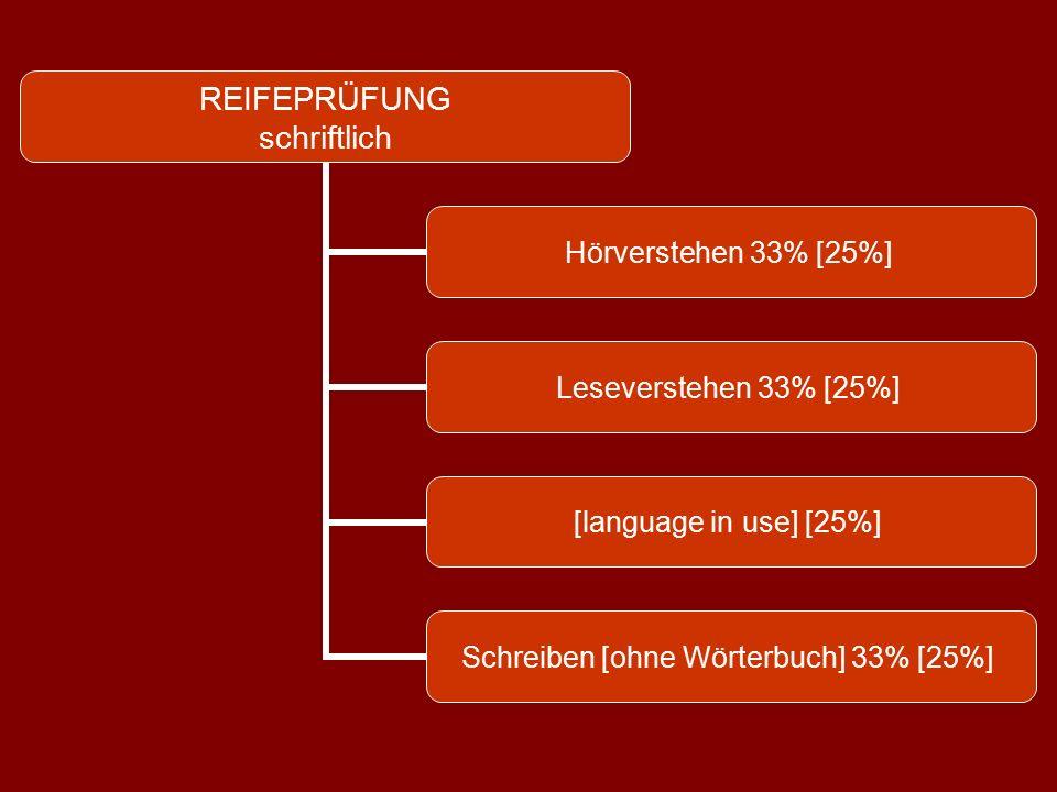 REIFEPRÜFUNG schriftlich Hörverstehen 33% [25%] Leseverstehen 33% [25%] [language in use] [25%] Schreiben [ohne Wörterbuch] 33% [25%]