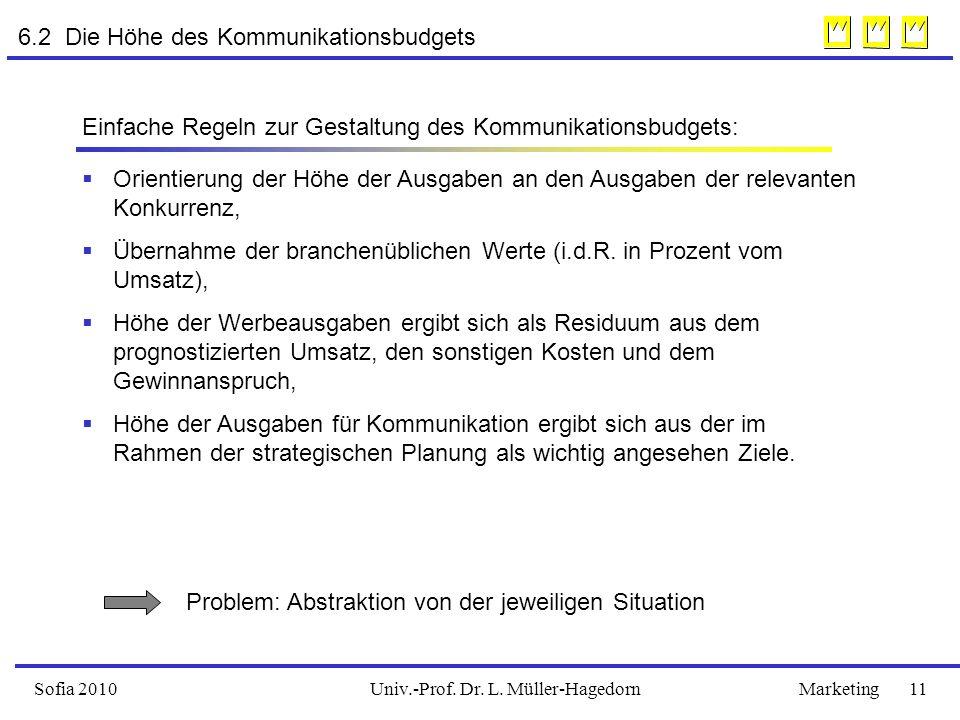Univ.-Prof. Dr. L. Müller-HagedornSofia 2010Marketing 11 6.2 Die Höhe des Kommunikationsbudgets Einfache Regeln zur Gestaltung des Kommunikationsbudge