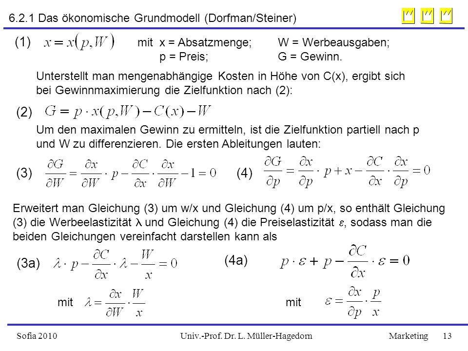 Univ.-Prof. Dr. L. Müller-HagedornSofia 2010Marketing 13 6.2.1 Das ökonomische Grundmodell (Dorfman/Steiner) mit x = Absatzmenge; W = Werbeausgaben; p