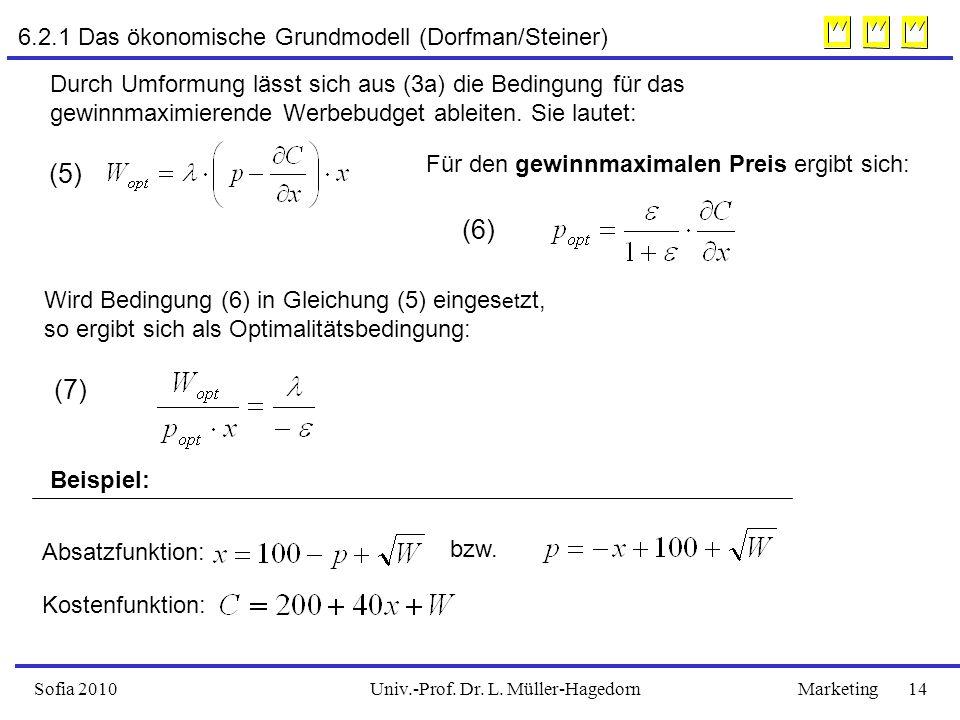 Univ.-Prof. Dr. L. Müller-HagedornSofia 2010Marketing 14 6.2.1 Das ökonomische Grundmodell (Dorfman/Steiner) Durch Umformung lässt sich aus (3a) die B