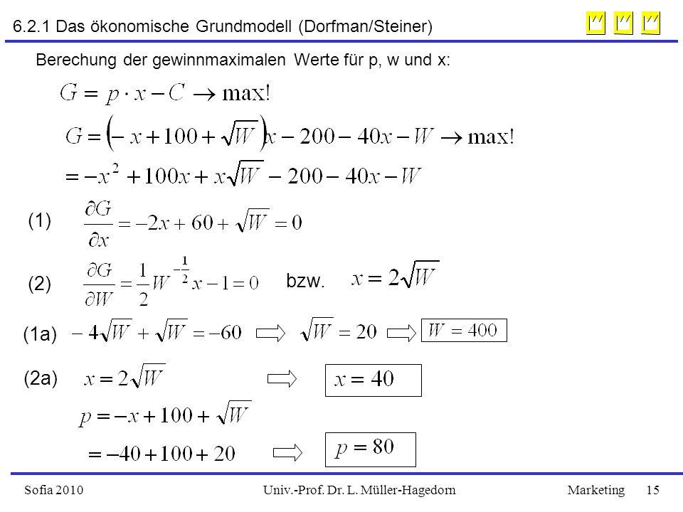 Univ.-Prof. Dr. L. Müller-HagedornSofia 2010Marketing 15 6.2.1 Das ökonomische Grundmodell (Dorfman/Steiner) Berechung der gewinnmaximalen Werte für p