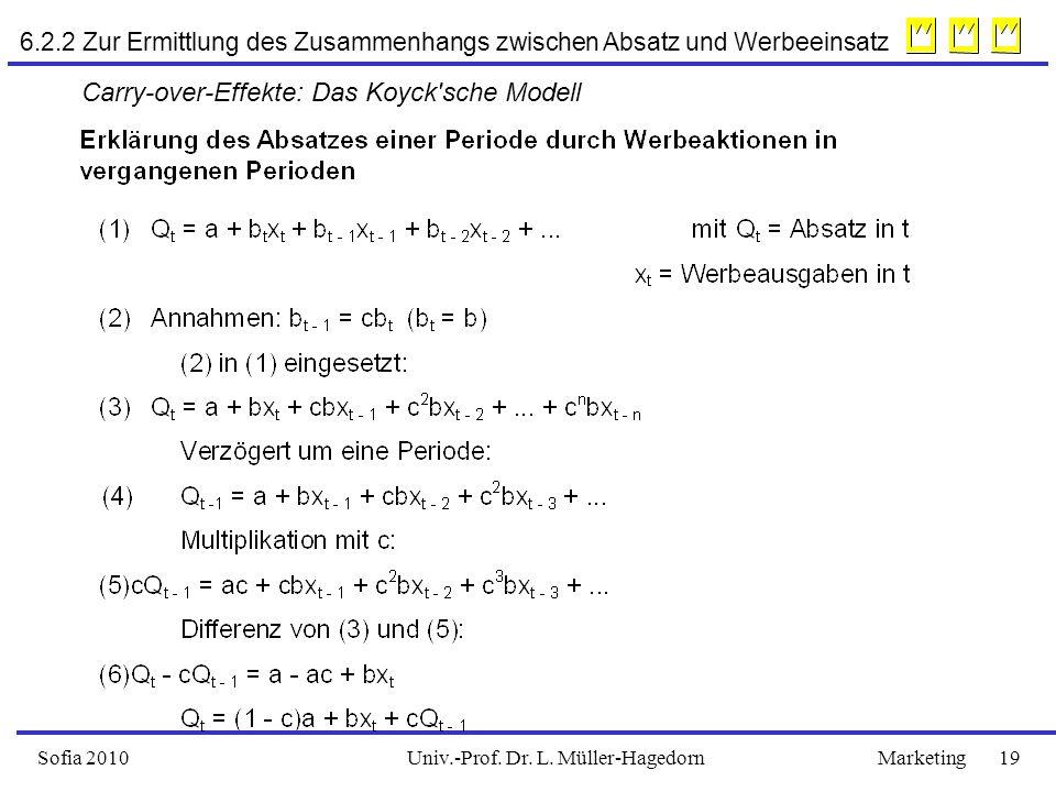 Univ.-Prof. Dr. L. Müller-HagedornSofia 2010Marketing 19 Carry-over-Effekte: Das Koyck'sche Modell 6.2.2 Zur Ermittlung des Zusammenhangs zwischen Abs