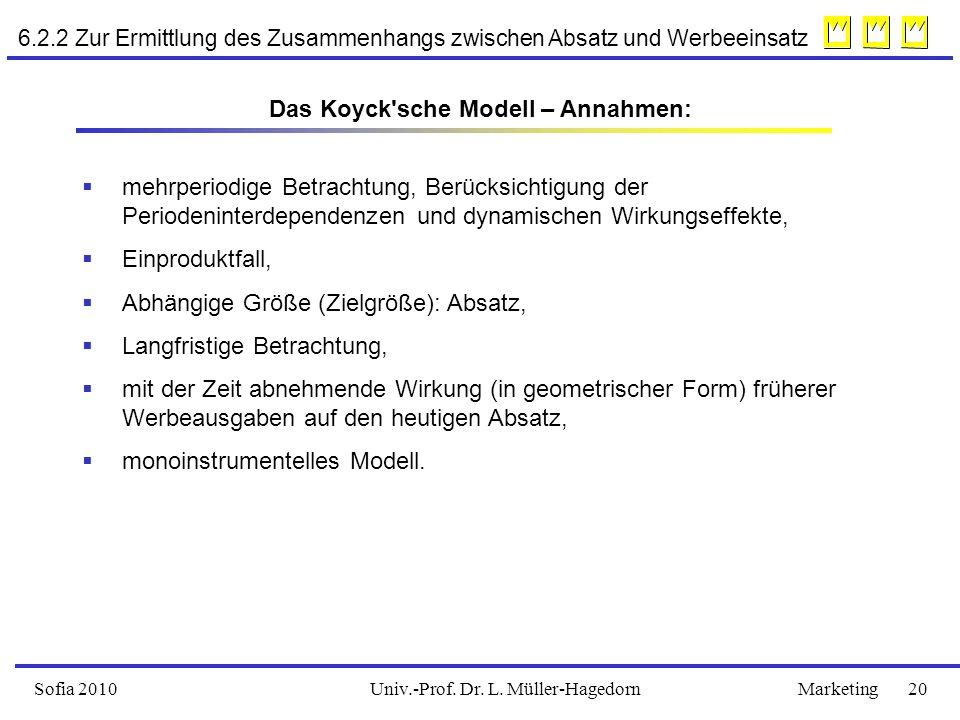 Univ.-Prof. Dr. L. Müller-HagedornSofia 2010Marketing 20 Das Koyck'sche Modell – Annahmen:  mehrperiodige Betrachtung, Berücksichtigung der Periodeni