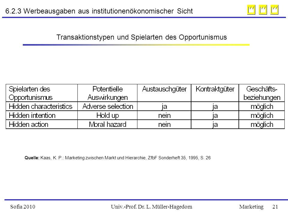 Univ.-Prof. Dr. L. Müller-HagedornSofia 2010Marketing 21 6.2.3 Werbeausgaben aus institutionenökonomischer Sicht Transaktionstypen und Spielarten des
