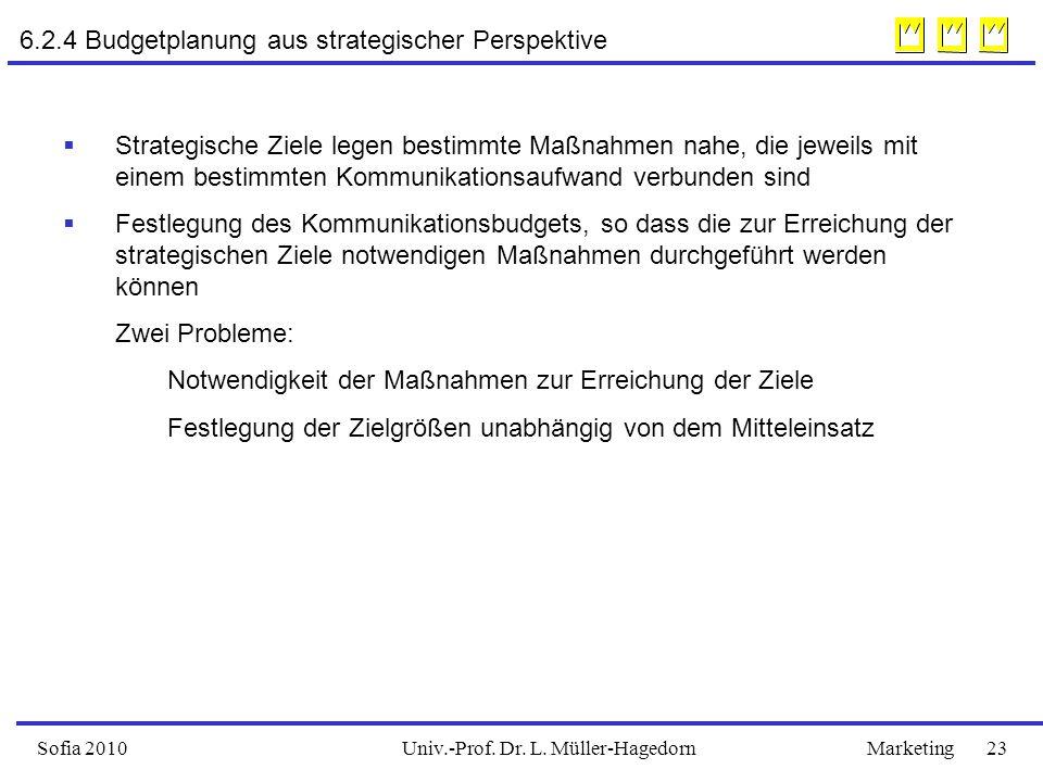 Univ.-Prof. Dr. L. Müller-HagedornSofia 2010Marketing 23 6.2.4 Budgetplanung aus strategischer Perspektive  Strategische Ziele legen bestimmte Maßnah