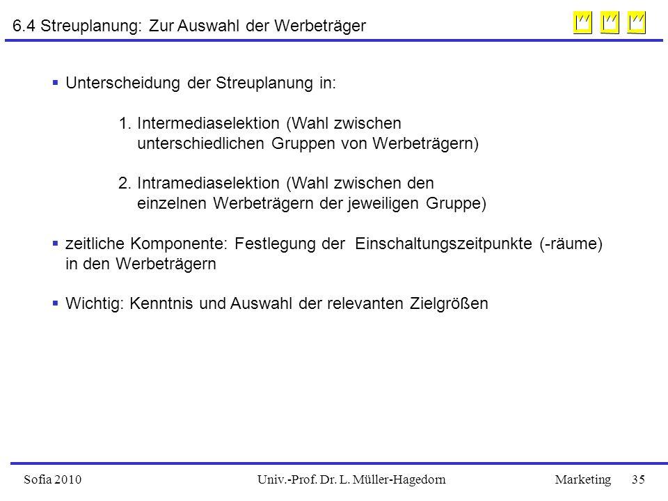 Univ.-Prof. Dr. L. Müller-HagedornSofia 2010Marketing 35 6.4 Streuplanung: Zur Auswahl der Werbeträger  Unterscheidung der Streuplanung in: 1. Interm