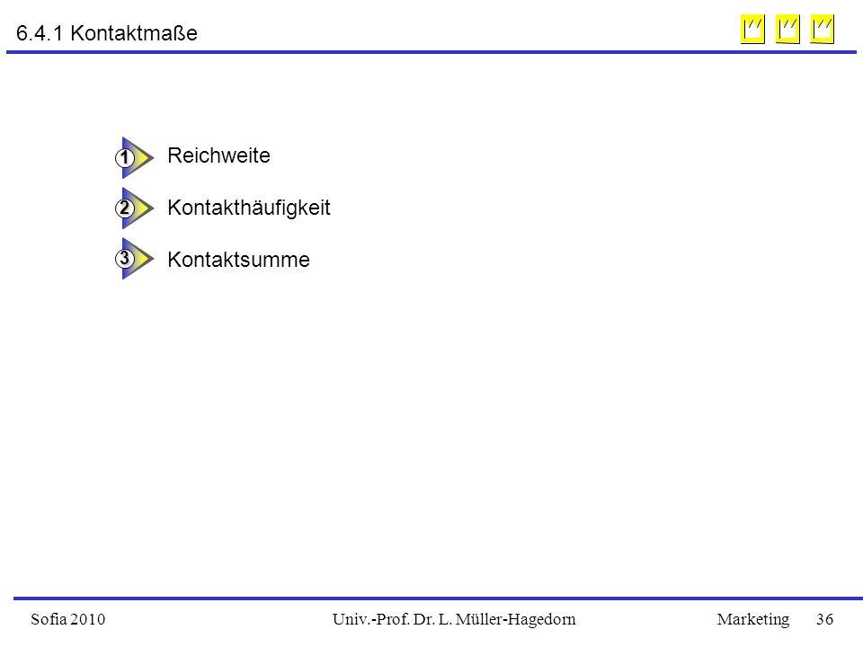 Univ.-Prof. Dr. L. Müller-HagedornSofia 2010Marketing 36 6.4.1 Kontaktmaße Reichweite Kontakthäufigkeit Kontaktsumme 3 2 1