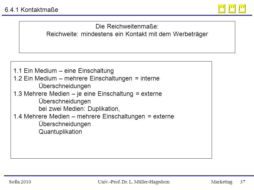 Univ.-Prof. Dr. L. Müller-HagedornSofia 2010Marketing 37 Die Reichweitenmaße: Reichweite: mindestens ein Kontakt mit dem Werbeträger 1.1 Ein Medium –