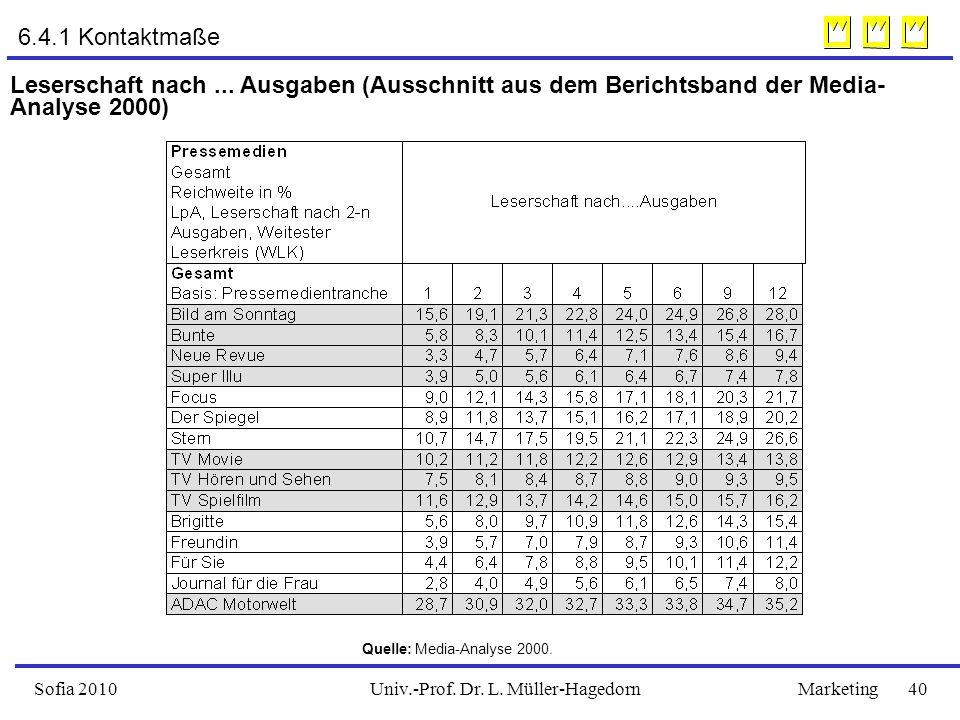 Univ.-Prof. Dr. L. Müller-HagedornSofia 2010Marketing 40 6.4.1 Kontaktmaße Leserschaft nach... Ausgaben (Ausschnitt aus dem Berichtsband der Media- An