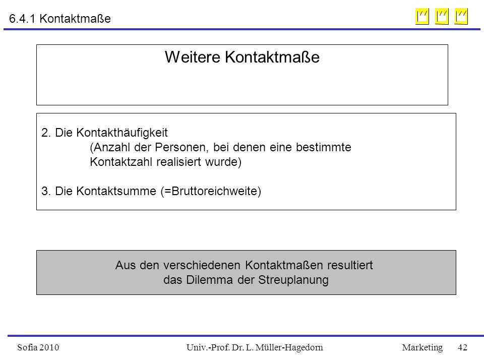 Univ.-Prof. Dr. L. Müller-HagedornSofia 2010Marketing 42 Weitere Kontaktmaße 2. Die Kontakthäufigkeit (Anzahl der Personen, bei denen eine bestimmte K