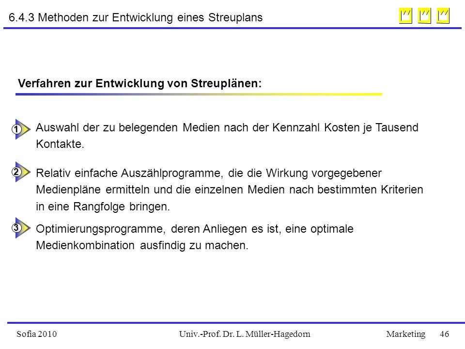 Univ.-Prof. Dr. L. Müller-HagedornSofia 2010Marketing 46 6.4.3 Methoden zur Entwicklung eines Streuplans Verfahren zur Entwicklung von Streuplänen: Au
