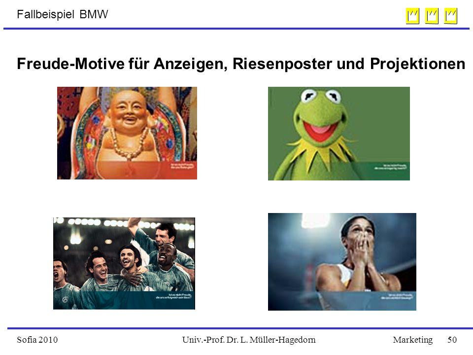 Univ.-Prof. Dr. L. Müller-HagedornSofia 2010Marketing 50 Freude-Motive für Anzeigen, Riesenposter und Projektionen Fallbeispiel BMW