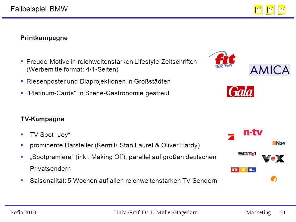 Univ.-Prof. Dr. L. Müller-HagedornSofia 2010Marketing 51 Printkampagne  Freude-Motive in reichweitenstarken Lifestyle-Zeitschriften (Werbemittelforma