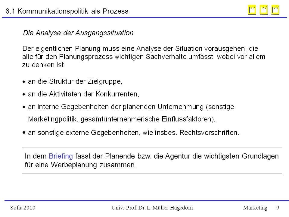 Univ.-Prof. Dr. L. Müller-HagedornSofia 2010Marketing 9 6.1 Kommunikationspolitik als Prozess In dem Briefing fasst der Planende bzw. die Agentur die
