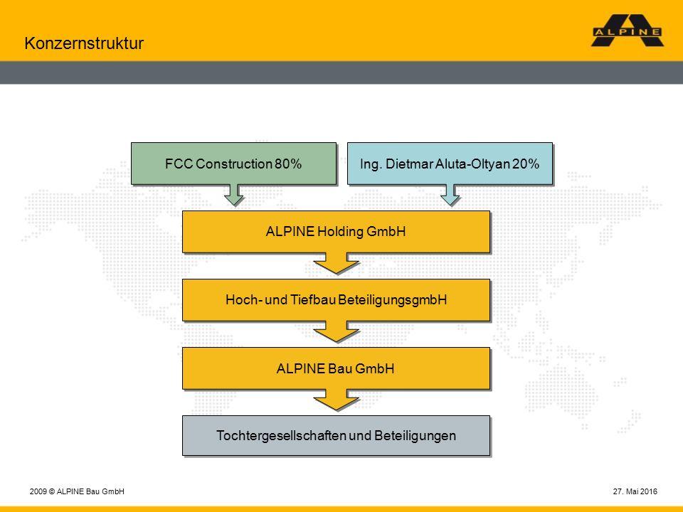 27. Mai 20162009 © ALPINE Bau GmbH Konzernstruktur FCC Construction 80%Ing.