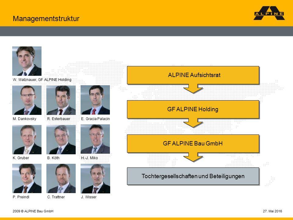 27. Mai 20162009 © ALPINE Bau GmbH Managementstruktur ALPINE Aufsichtsrat GF ALPINE Holding Tochtergesellschaften und Beteiligungen GF ALPINE Bau GmbH