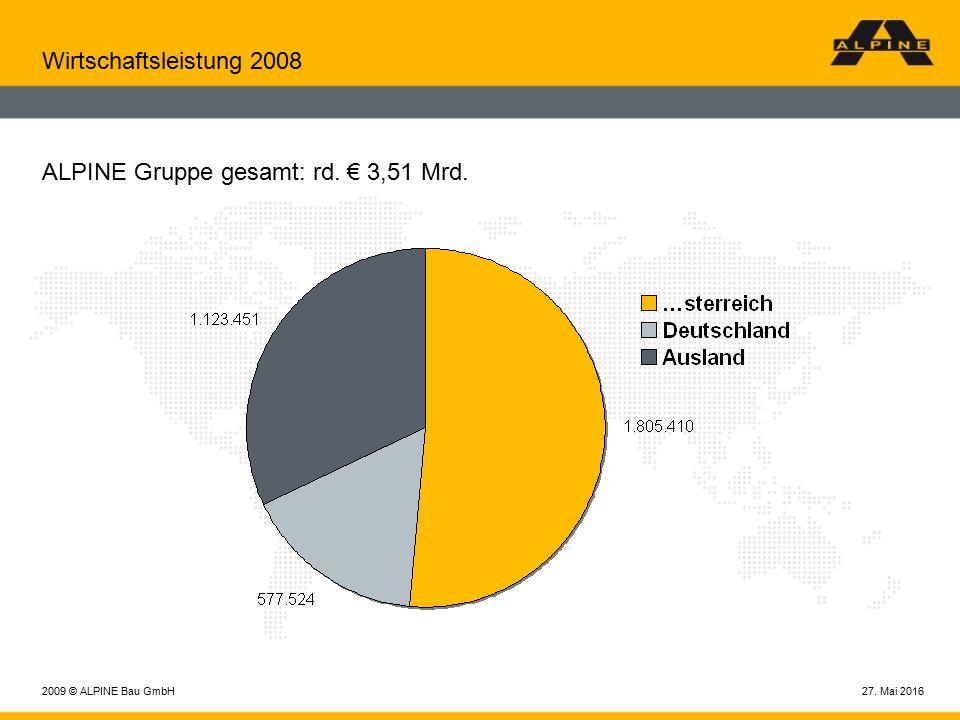 27. Mai 20162009 © ALPINE Bau GmbH Wirtschaftsleistung 2008 ALPINE Gruppe gesamt: rd. € 3,51 Mrd.
