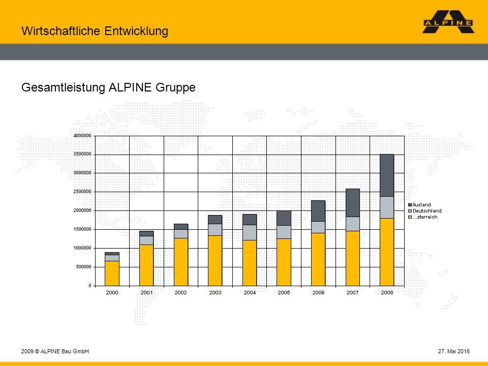 27. Mai 20162009 © ALPINE Bau GmbH Wirtschaftliche Entwicklung Gesamtleistung ALPINE Gruppe