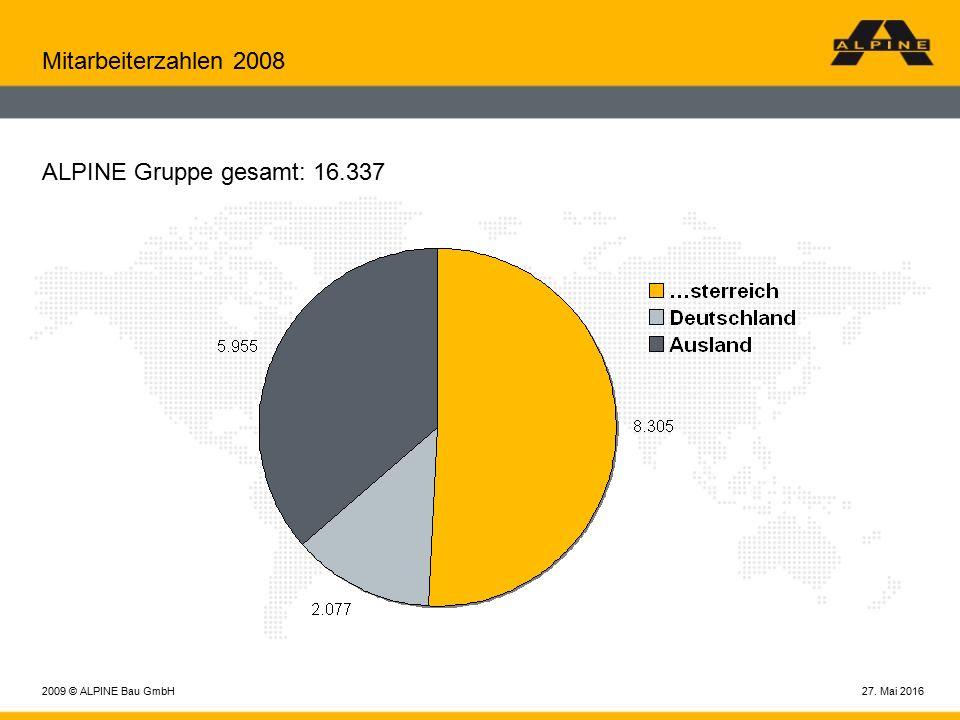 27. Mai 20162009 © ALPINE Bau GmbH Mitarbeiterzahlen 2008 ALPINE Gruppe gesamt: 16.337