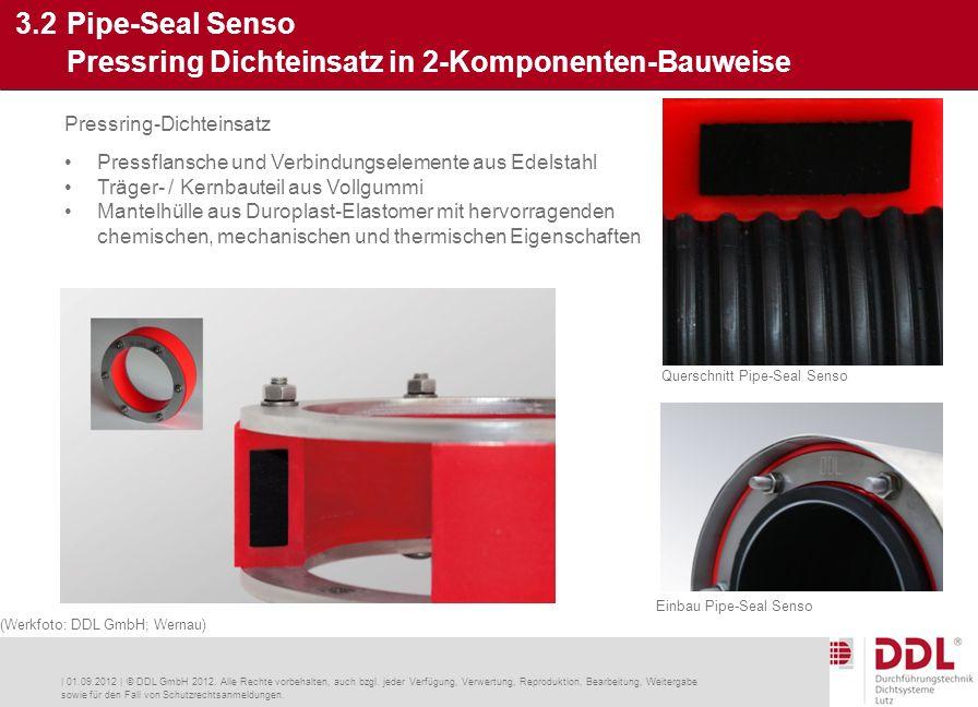   01.09.2012   © DDL GmbH 2012.Alle Rechte vorbehalten, auch bzgl.