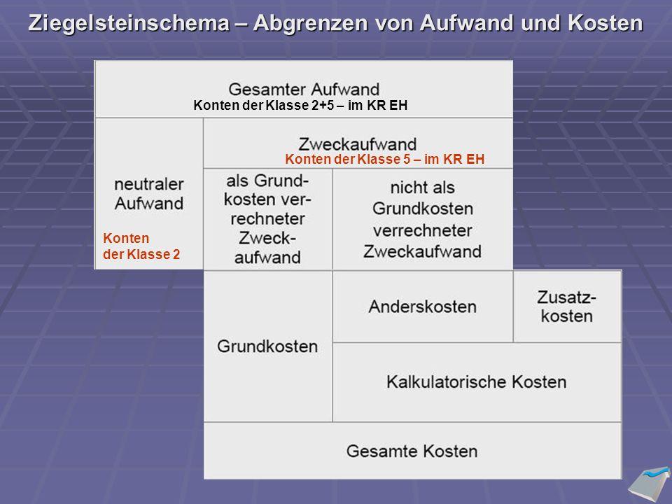 Ziegelsteinschema – Abgrenzen von Aufwand und Kosten Konten der Klasse 5 – im KR EH Konten der Klasse 2 Konten der Klasse 2+5 – im KR EH