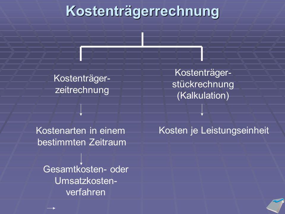 Kostenträgerrechnung Kostenträger- zeitrechnung Kostenträger- stückrechnung (Kalkulation) Kostenarten in einem bestimmten Zeitraum Kosten je Leistungseinheit Gesamtkosten- oder Umsatzkosten- verfahren