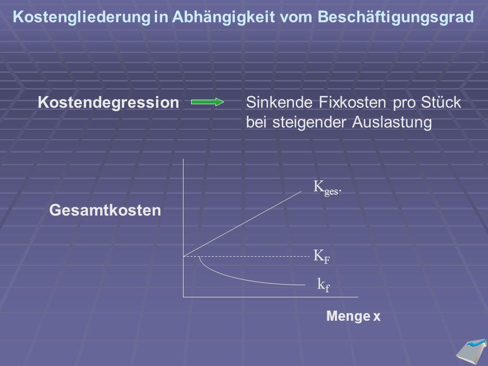 Kostendegression Sinkende Fixkosten pro Stück bei steigender Auslastung K ges.