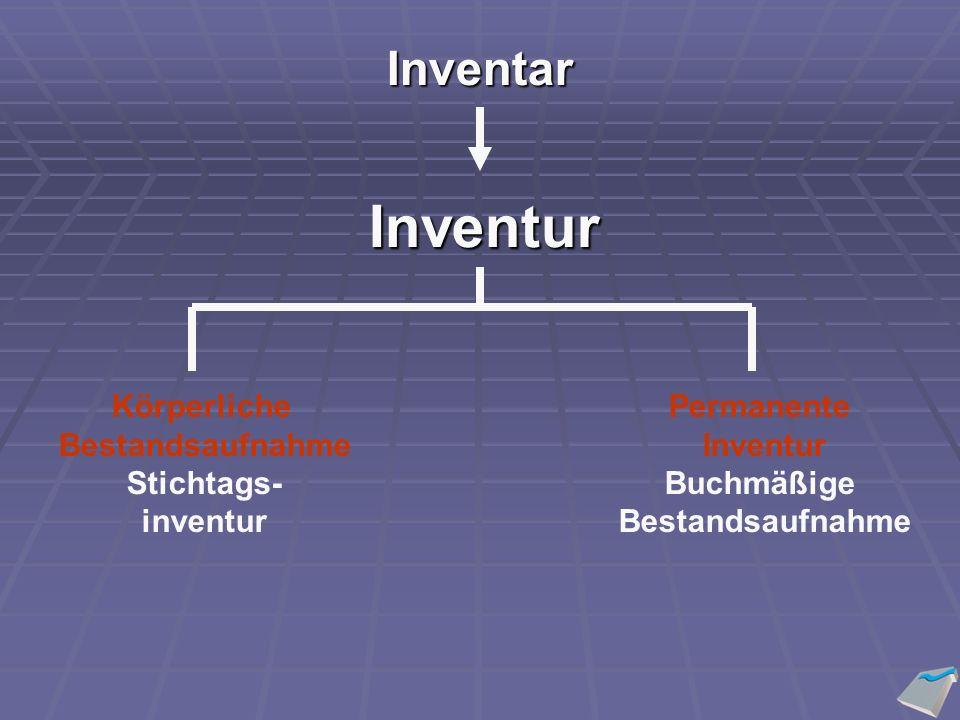 Inventar Inventur Körperliche Bestandsaufnahme Stichtags- inventur Permanente Inventur Buchmäßige Bestandsaufnahme