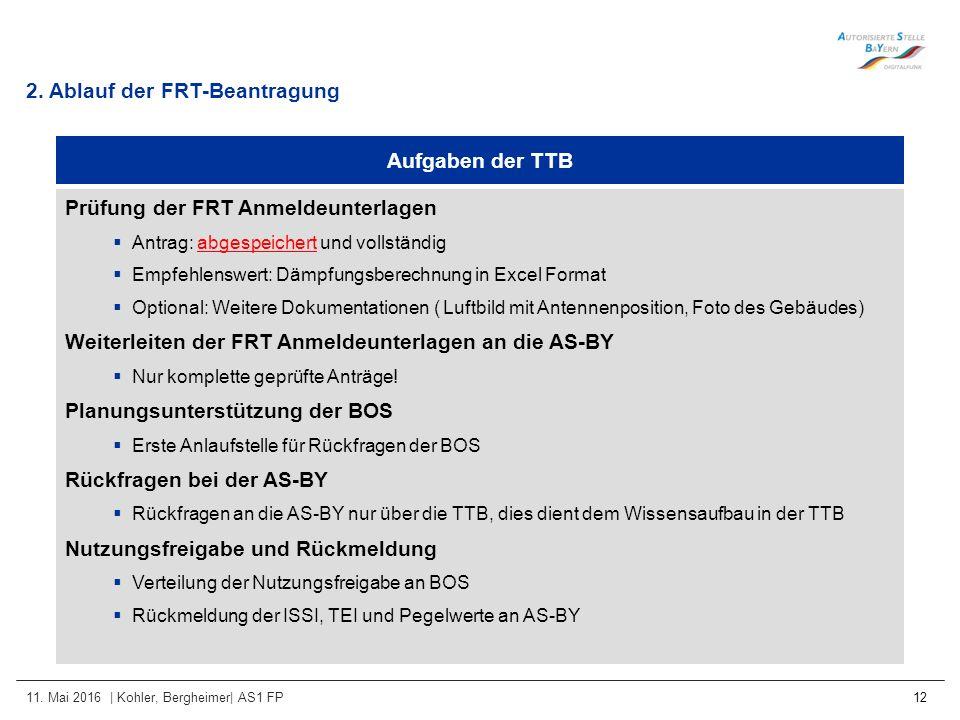11. Mai 2016 | Kohler, Bergheimer| AS1 FP 12 2. Ablauf der FRT-Beantragung Aufgaben der TTB Prüfung der FRT Anmeldeunterlagen  Antrag: abgespeichert