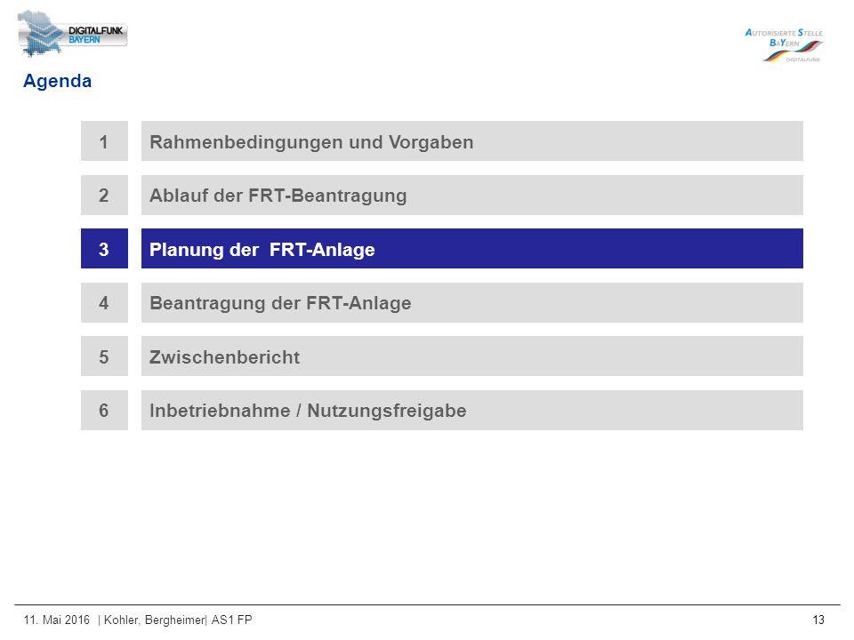 11. Mai 2016 | Kohler, Bergheimer| AS1 FP 13 Agenda Rahmenbedingungen und Vorgaben1 Ablauf der FRT-Beantragung2 3Planung der FRT-Anlage 4 5 6 Beantrag