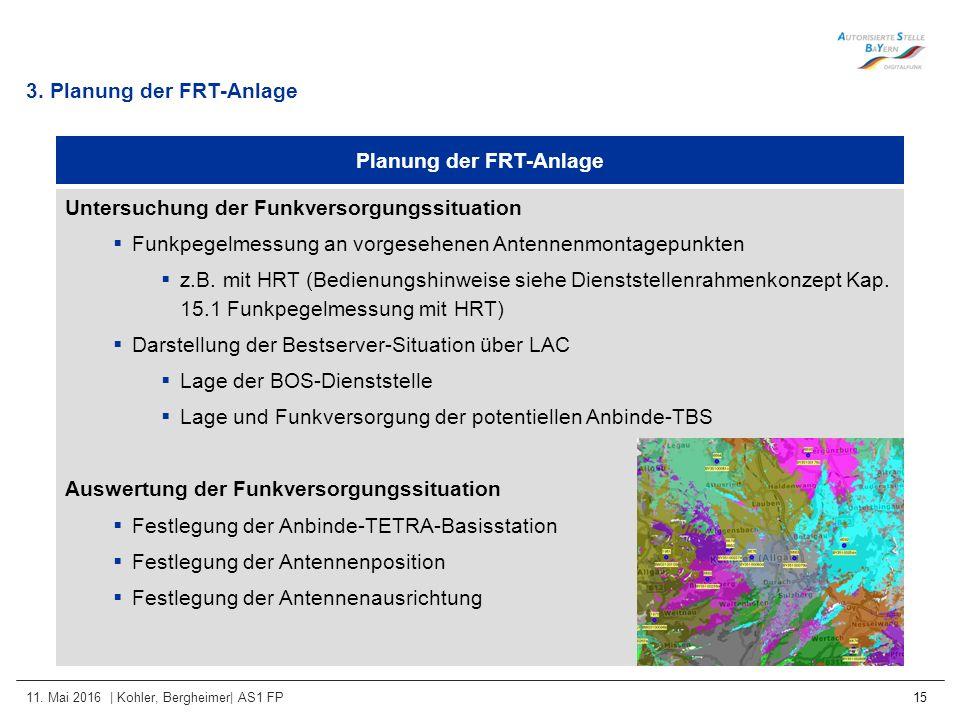 11. Mai 2016 | Kohler, Bergheimer| AS1 FP 15 Planung der FRT-Anlage Untersuchung der Funkversorgungssituation  Funkpegelmessung an vorgesehenen Anten