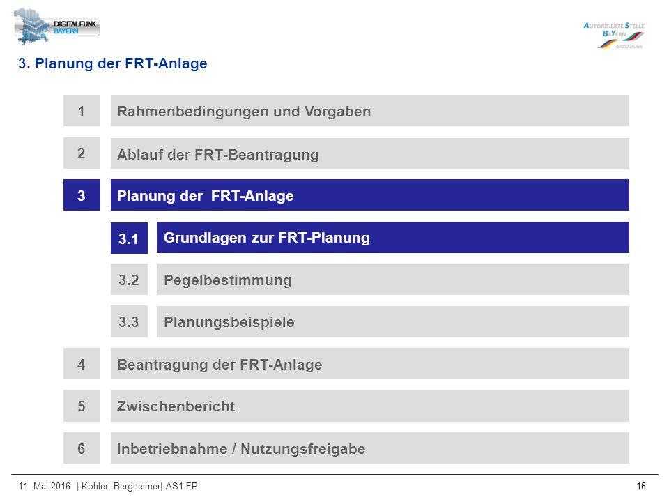 11. Mai 2016 | Kohler, Bergheimer| AS1 FP 16 3. Planung der FRT-Anlage Rahmenbedingungen und Vorgaben1 Ablauf der FRT-Beantragung 2 3Planung der FRT-A