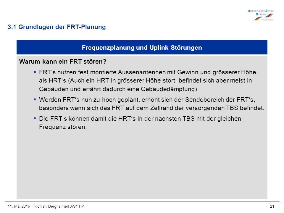 11. Mai 2016 | Kohler, Bergheimer| AS1 FP 21 Frequenzplanung und Uplink Störungen Warum kann ein FRT stören?  FRT's nutzen fest montierte Aussenanten