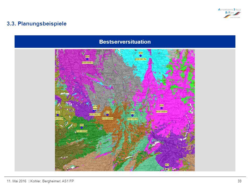 11. Mai 2016 | Kohler, Bergheimer| AS1 FP 33 Bestserversituation 3.3. Planungsbeispiele