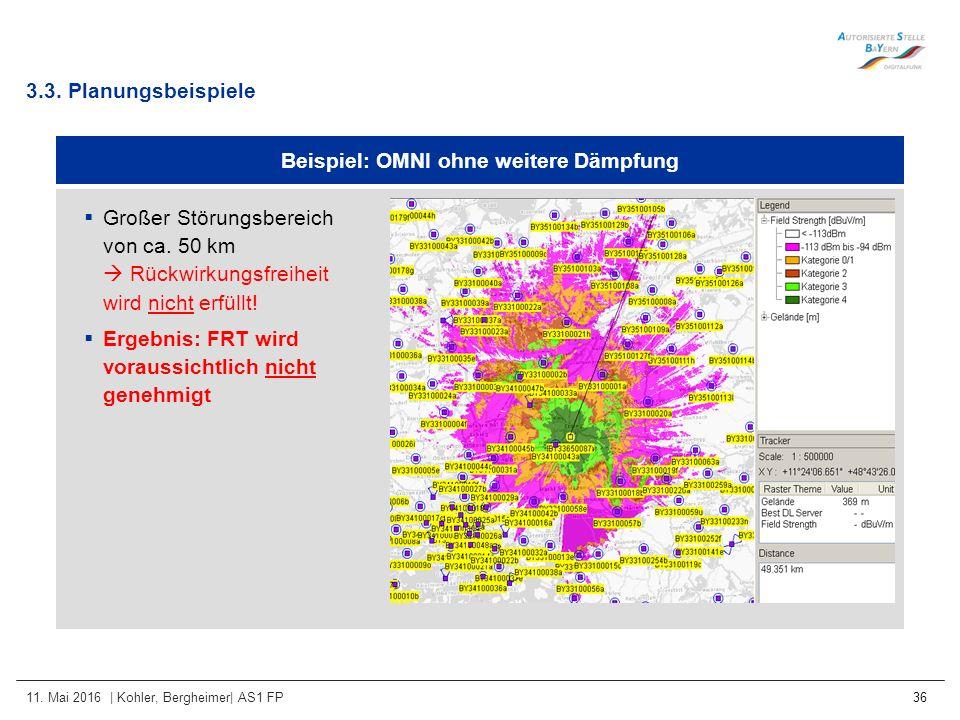 11. Mai 2016 | Kohler, Bergheimer| AS1 FP 36 Beispiel: OMNI ohne weitere Dämpfung 3.3. Planungsbeispiele  Großer Störungsbereich von ca. 50 km  Rück