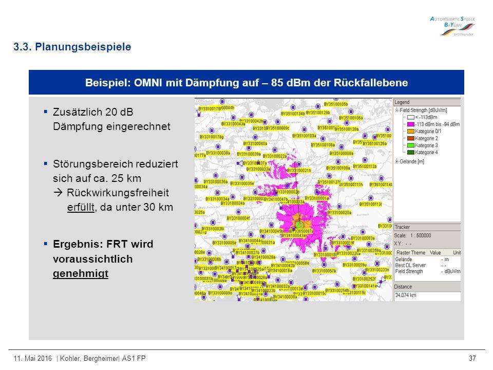 11. Mai 2016 | Kohler, Bergheimer| AS1 FP 37 Beispiel: OMNI mit Dämpfung auf – 85 dBm der Rückfallebene 3.3. Planungsbeispiele  Zusätzlich 20 dB Dämp