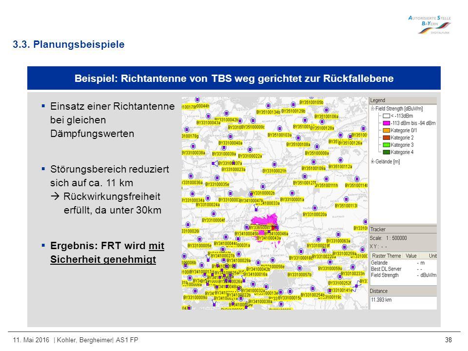 11. Mai 2016 | Kohler, Bergheimer| AS1 FP 38 Beispiel: Richtantenne von TBS weg gerichtet zur Rückfallebene 3.3. Planungsbeispiele  Einsatz einer Ric