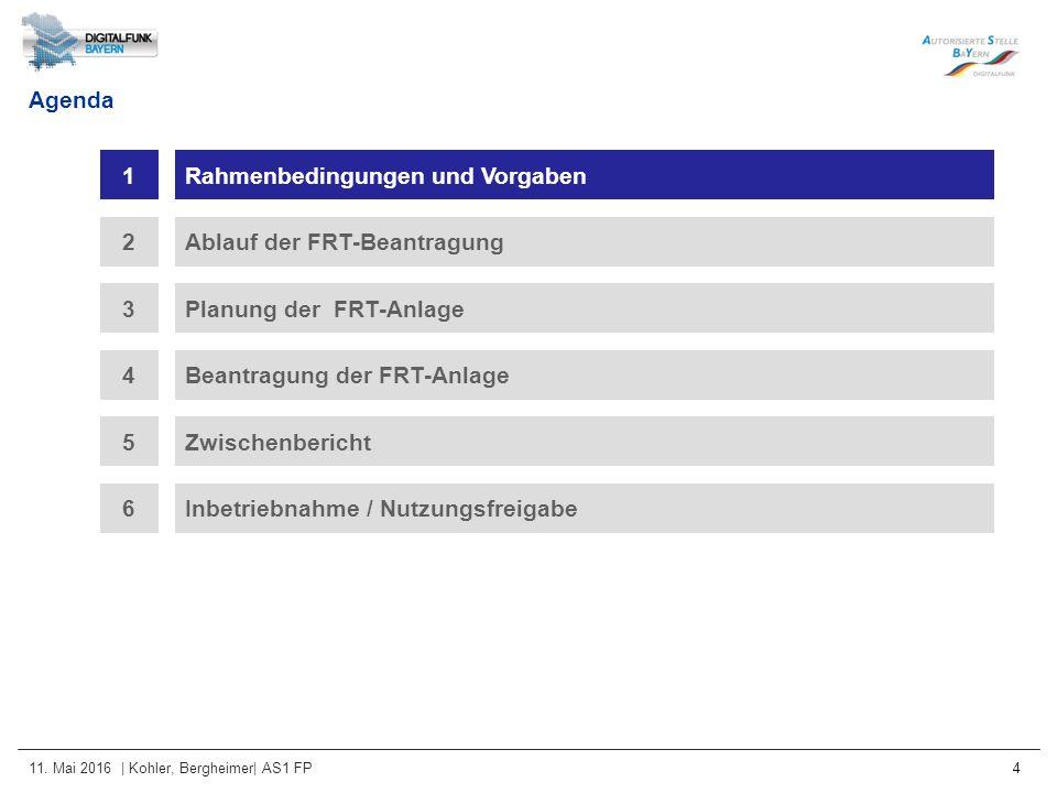11. Mai 2016 | Kohler, Bergheimer| AS1 FP 4 Agenda Rahmenbedingungen und Vorgaben1 Ablauf der FRT-Beantragung2 3Planung der FRT-Anlage 4 5 6 Beantragu