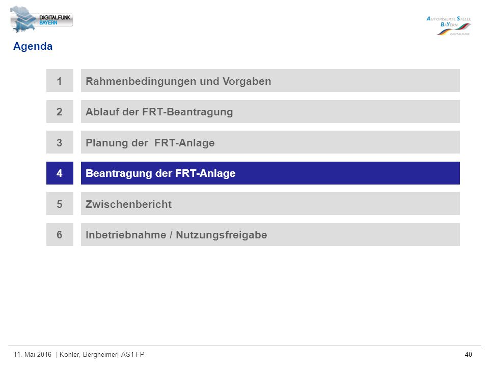 11. Mai 2016 | Kohler, Bergheimer| AS1 FP 40 Agenda Rahmenbedingungen und Vorgaben1 Ablauf der FRT-Beantragung2 3Planung der FRT-Anlage 4 5 6 Beantrag