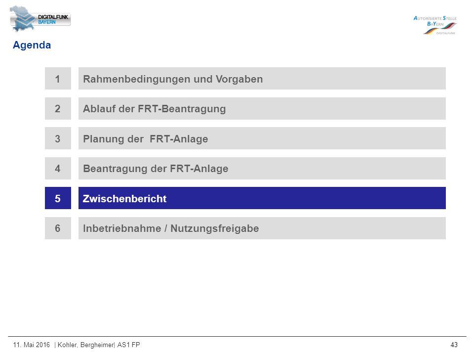 11. Mai 2016 | Kohler, Bergheimer| AS1 FP 43 Agenda Rahmenbedingungen und Vorgaben1 Ablauf der FRT-Beantragung2 3Planung der FRT-Anlage 4 5 6 Beantrag