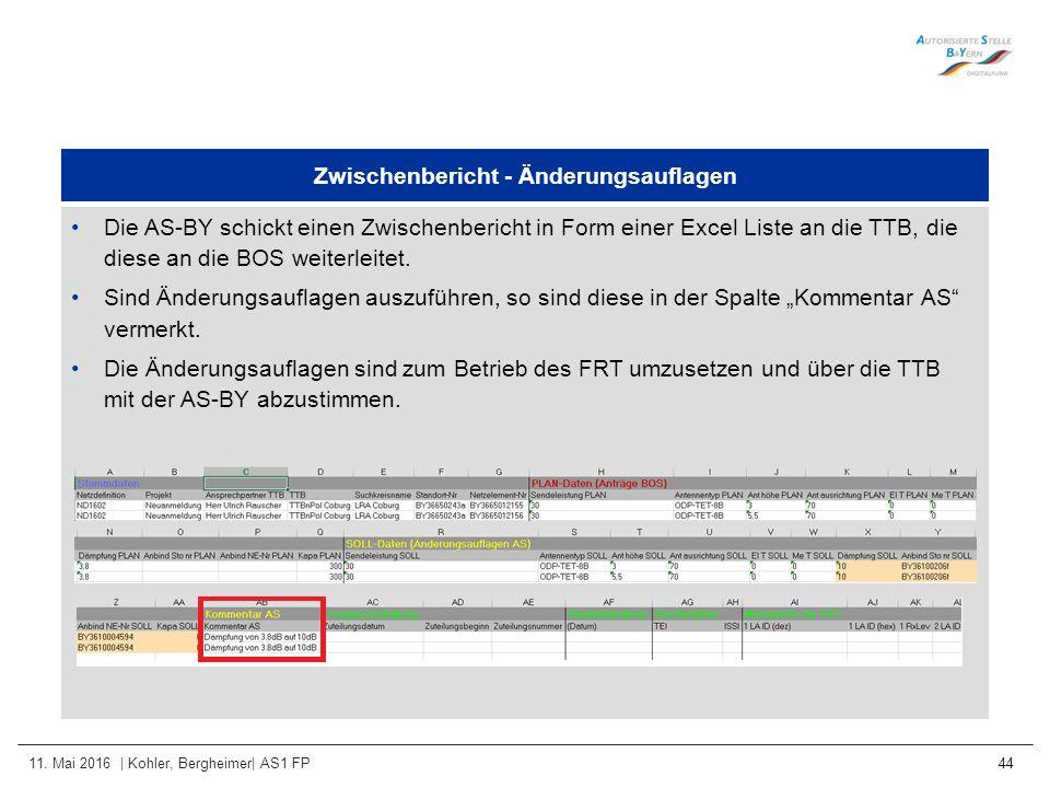 11. Mai 2016 | Kohler, Bergheimer| AS1 FP 44 Zwischenbericht - Änderungsauflagen Die AS-BY schickt einen Zwischenbericht in Form einer Excel Liste an