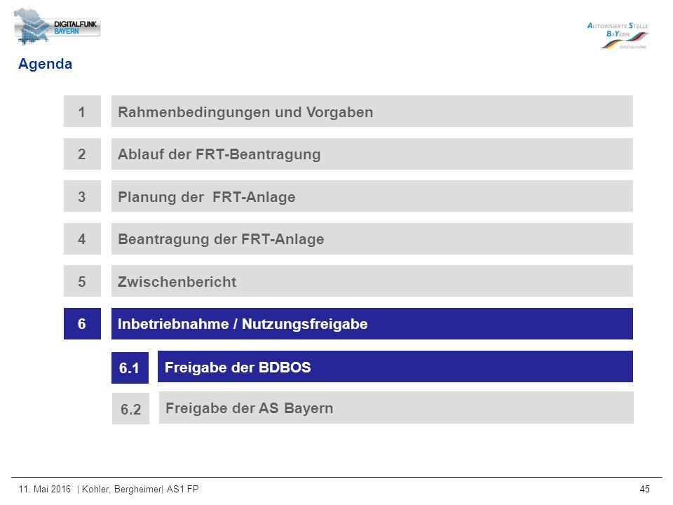 11. Mai 2016 | Kohler, Bergheimer| AS1 FP 45 Agenda Rahmenbedingungen und Vorgaben1 Ablauf der FRT-Beantragung2 3Planung der FRT-Anlage 4 5 6 Beantrag
