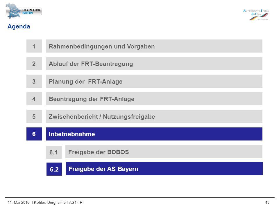 11. Mai 2016 | Kohler, Bergheimer| AS1 FP 48 Agenda Rahmenbedingungen und Vorgaben1 Ablauf der FRT-Beantragung2 3Planung der FRT-Anlage 4 5 6 Beantrag