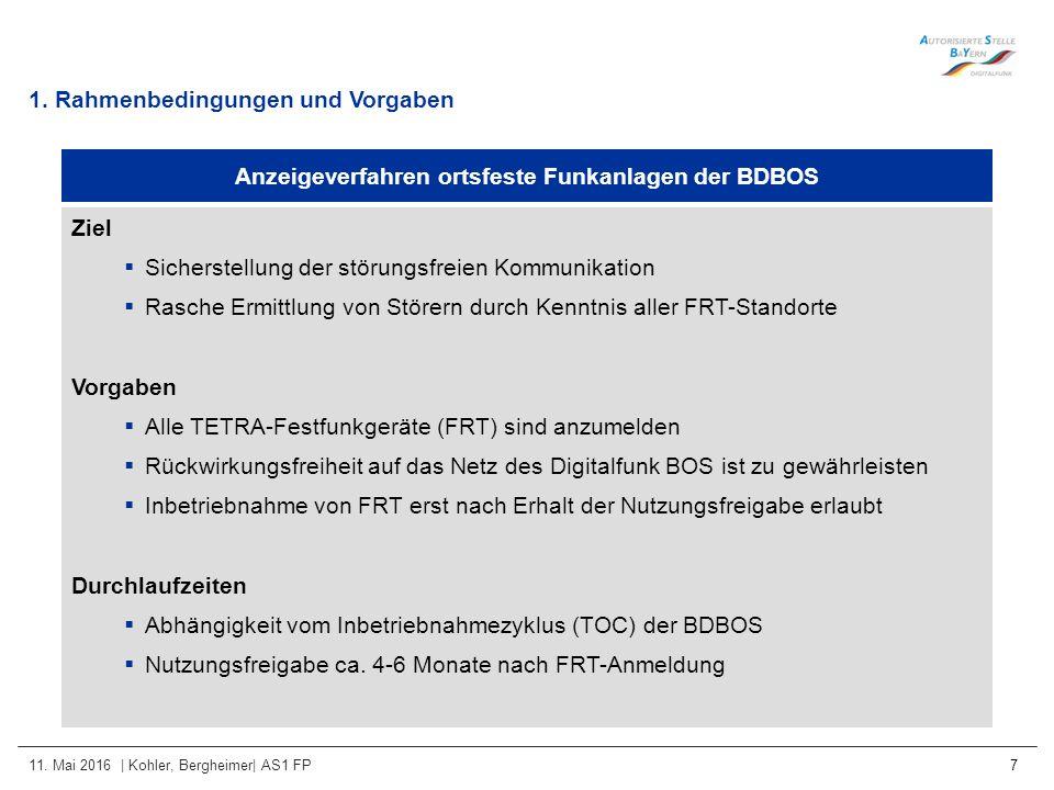 11. Mai 2016 | Kohler, Bergheimer| AS1 FP 7 1. Rahmenbedingungen und Vorgaben Anzeigeverfahren ortsfeste Funkanlagen der BDBOS Ziel  Sicherstellung d